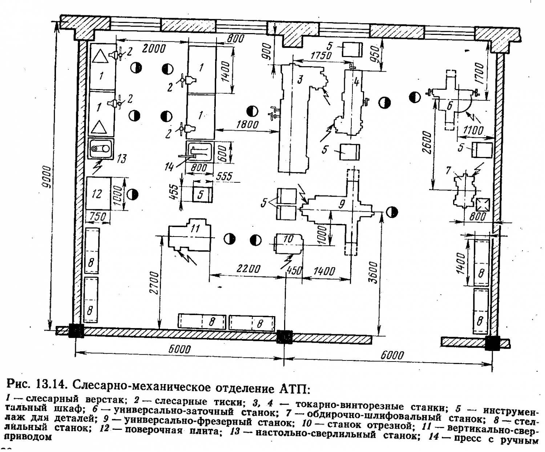 планировка участка цеха схема